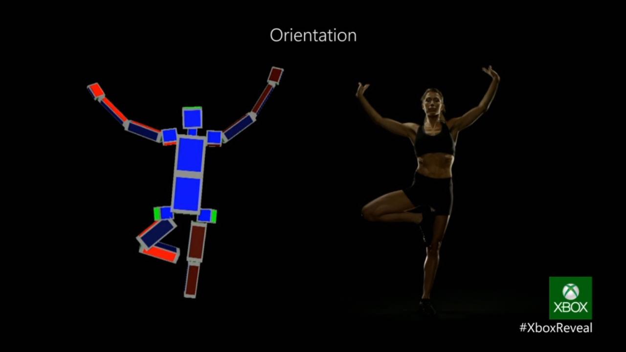 считывание вращения новым Kinect