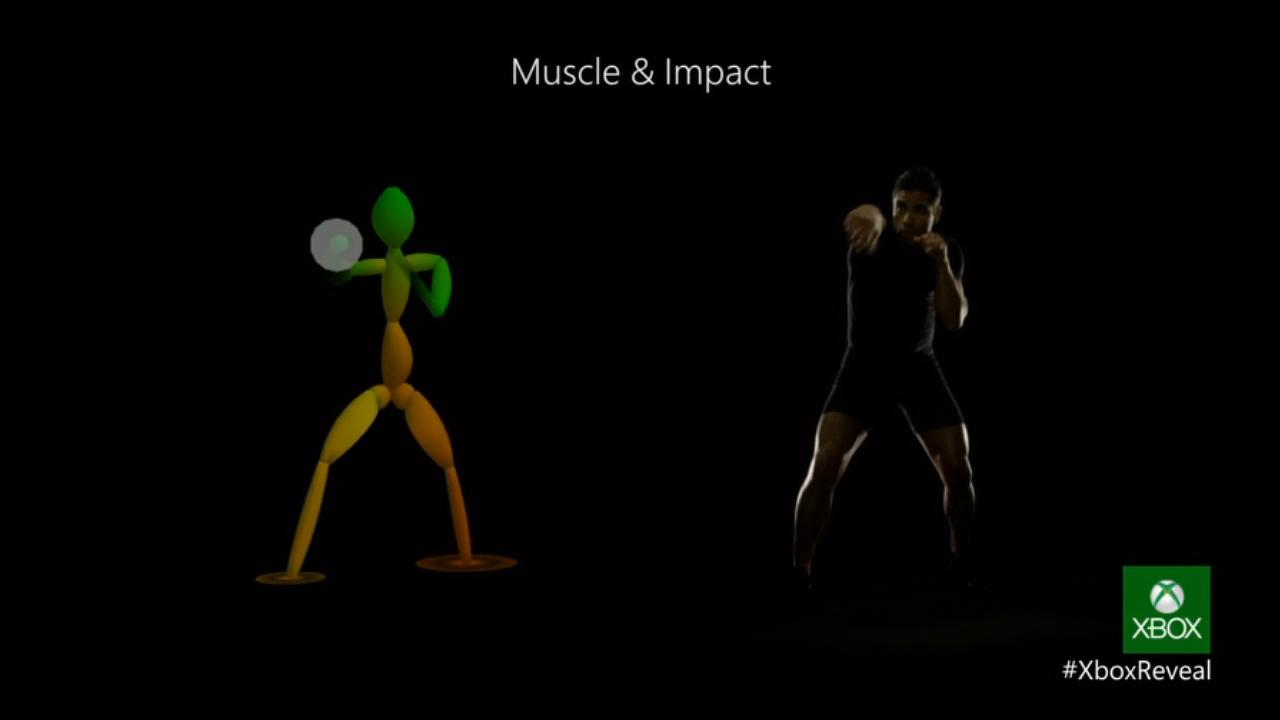 считывание напряжения мускулов новым Kinect